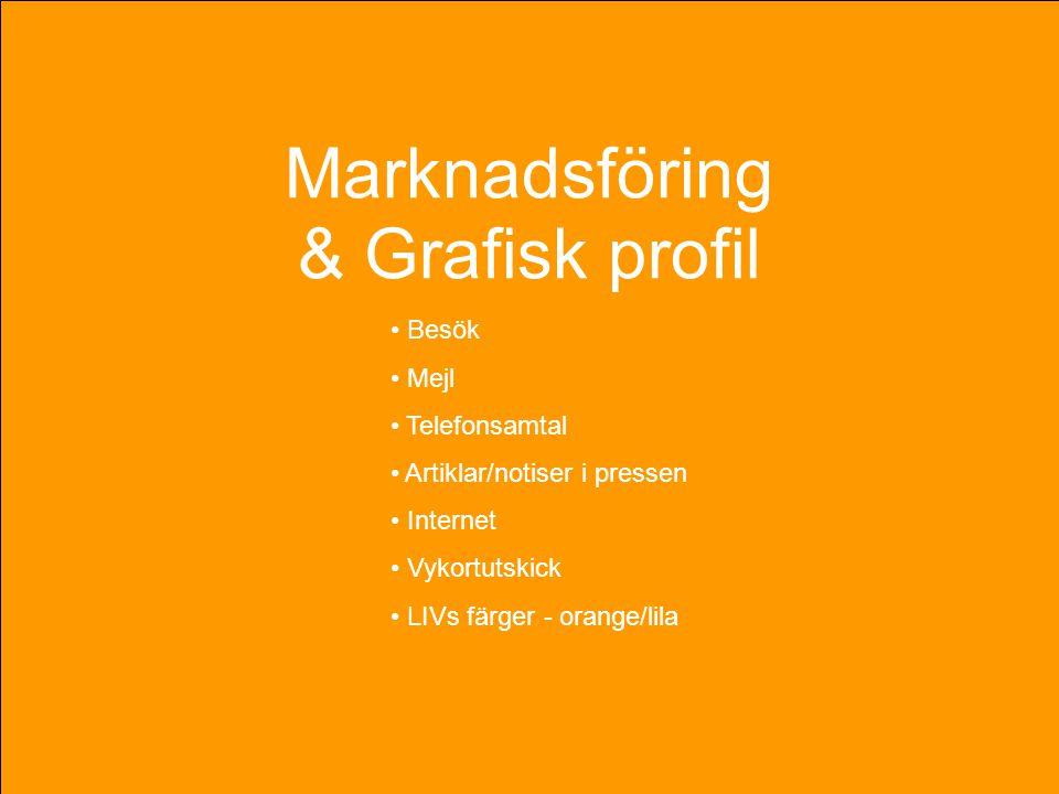 Marknadsföring & Grafisk profil Besök Mejl Telefonsamtal
