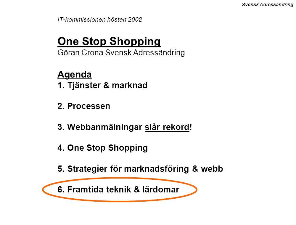 IT-kommissionen hösten 2002 One Stop Shopping Göran Crona Svensk Adressändring Agenda 1.