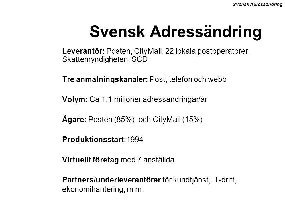 Svensk Adressändring Leverantör: Posten, CityMail, 22 lokala postoperatörer, Skattemyndigheten, SCB.