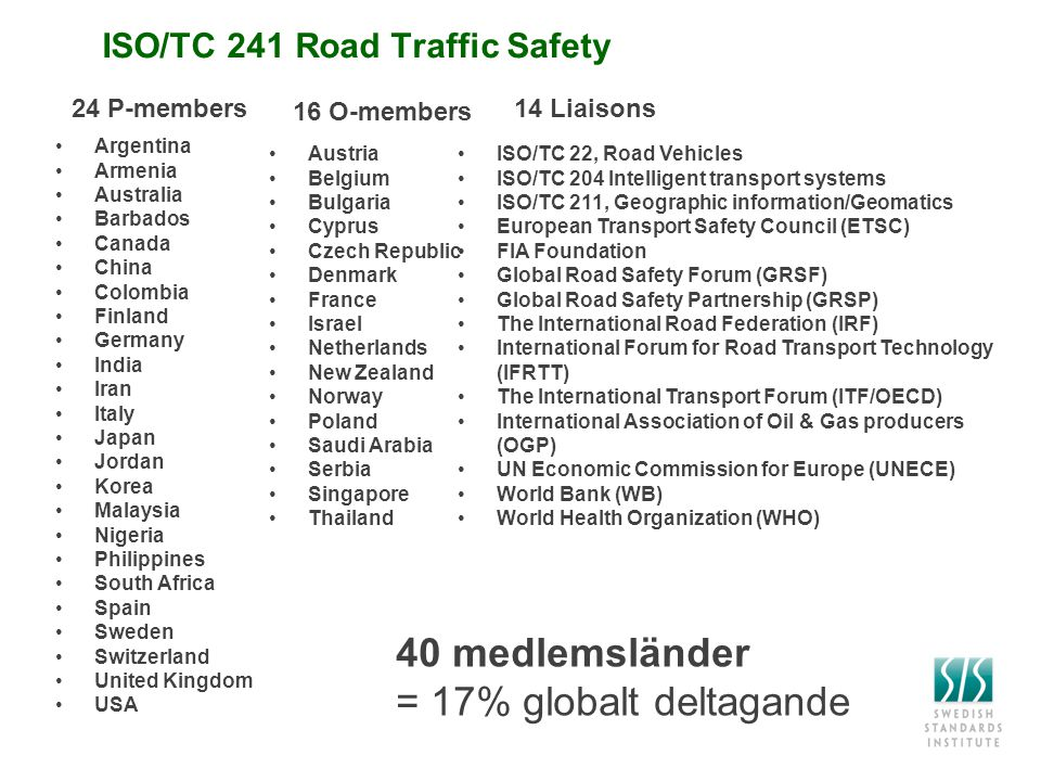 ISO/TC 241 Road Traffic Safety