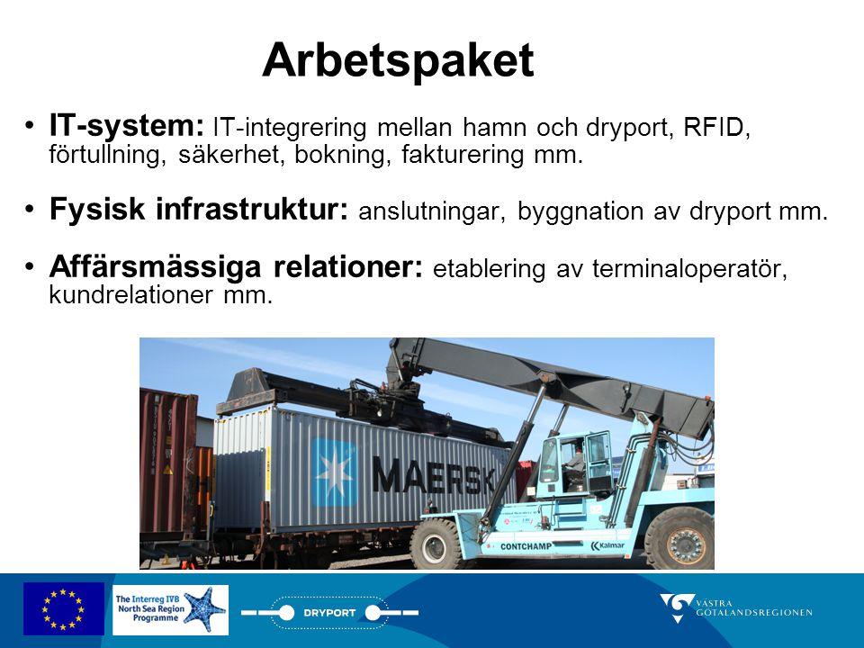 Arbetspaket IT-system: IT-integrering mellan hamn och dryport, RFID, förtullning, säkerhet, bokning, fakturering mm.