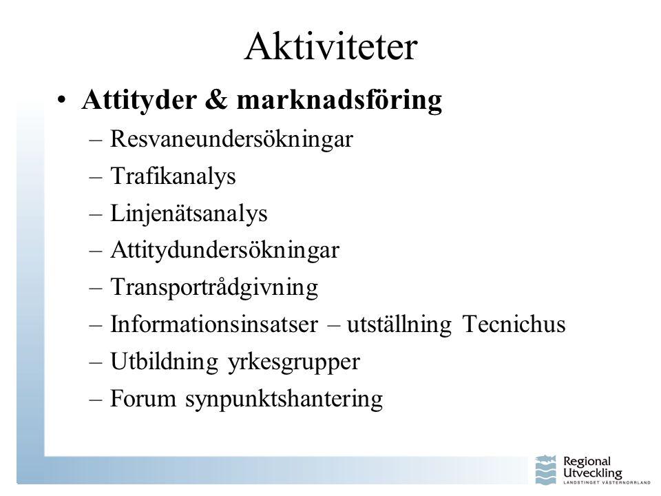 Aktiviteter Attityder & marknadsföring Resvaneundersökningar