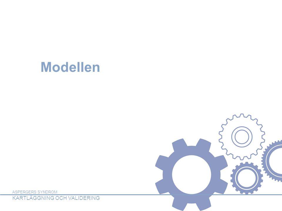 Modellen ASPERGERS SYNDROM KARTLÄGGNING OCH VALIDERING