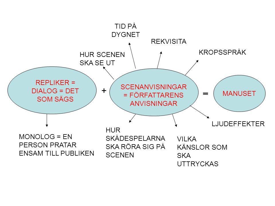 + TID PÅ DYGNET REKVISITA KROPSSPRÅK HUR SCENEN SKA SE UT