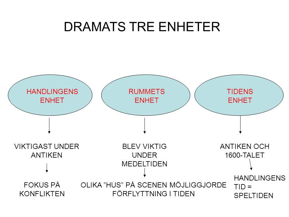 DRAMATS TRE ENHETER HANDLINGENS ENHET RUMMETS ENHET TIDENS ENHET