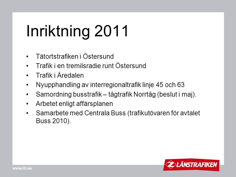 Inriktning 2011 Tätortstrafiken i Östersund