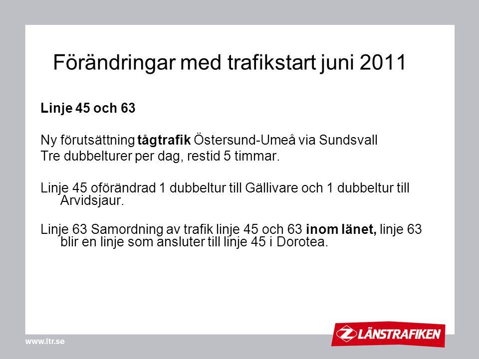 Förändringar med trafikstart juni 2011
