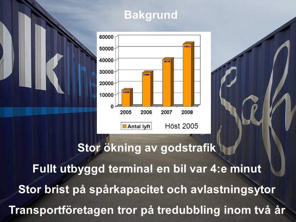 Stor ökning av godstrafik Fullt utbyggd terminal en bil var 4:e minut