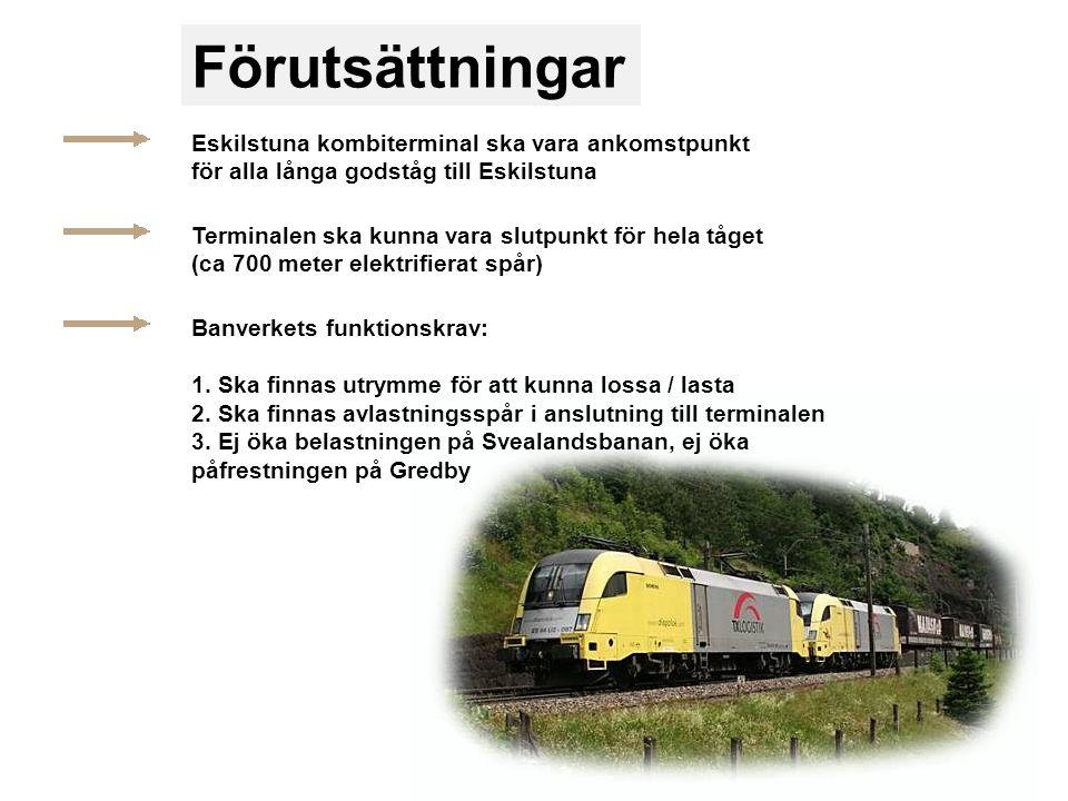 Förutsättningar Eskilstuna kombiterminal ska vara ankomstpunkt för alla långa godståg till Eskilstuna.