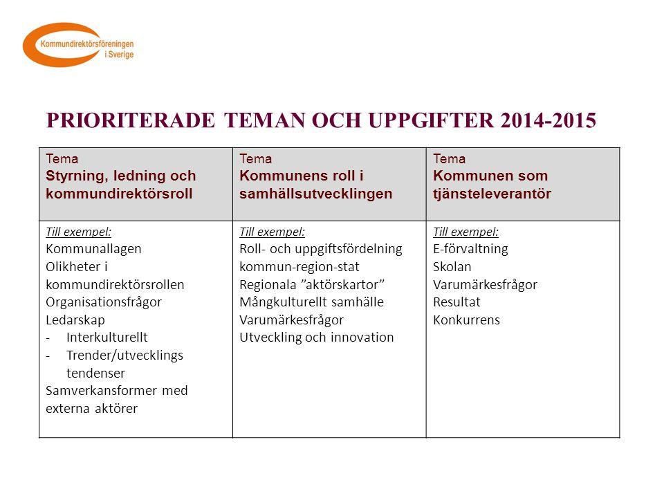 PRIORITERADE TEMAN OCH UPPGIFTER 2014-2015