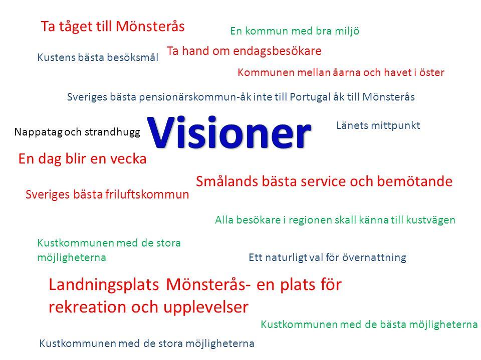 Ta tåget till Mönsterås