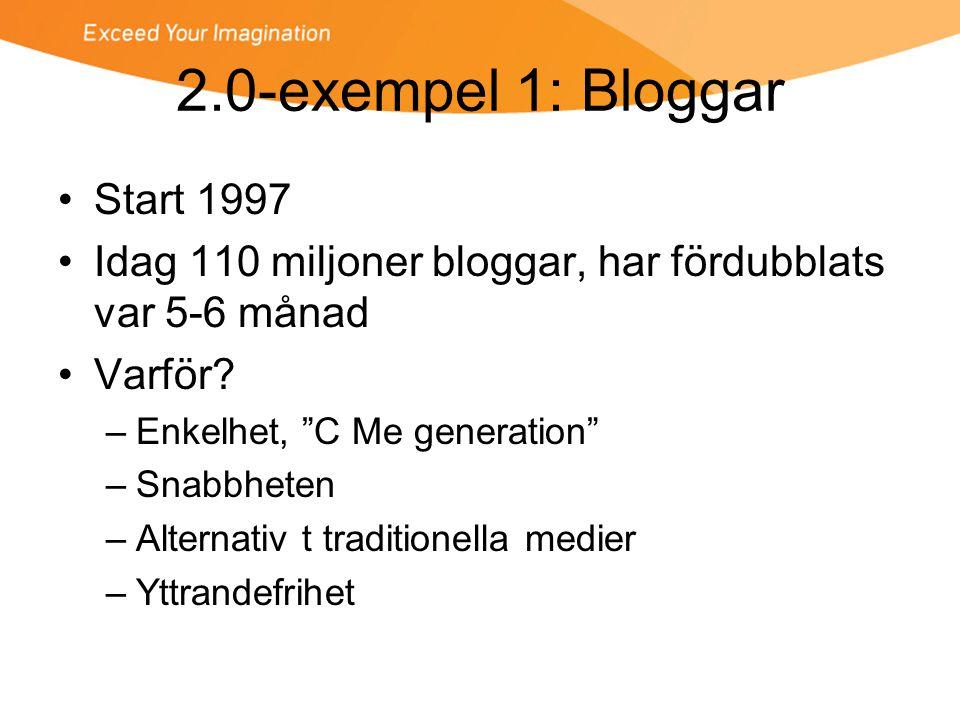 2.0-exempel 1: Bloggar Start 1997