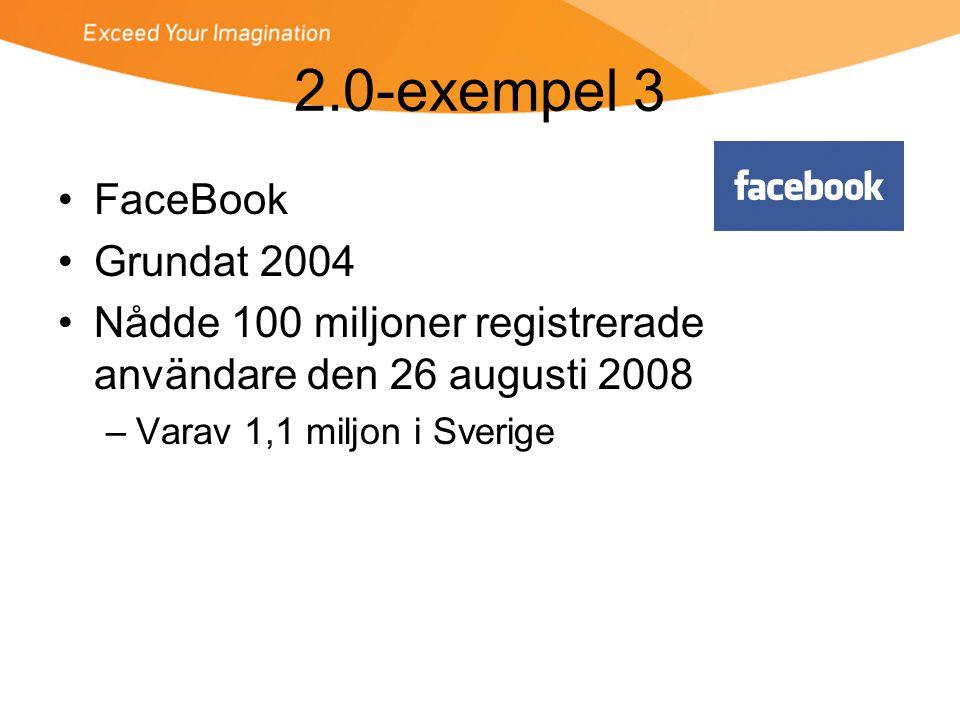 2.0-exempel 3 FaceBook Grundat 2004