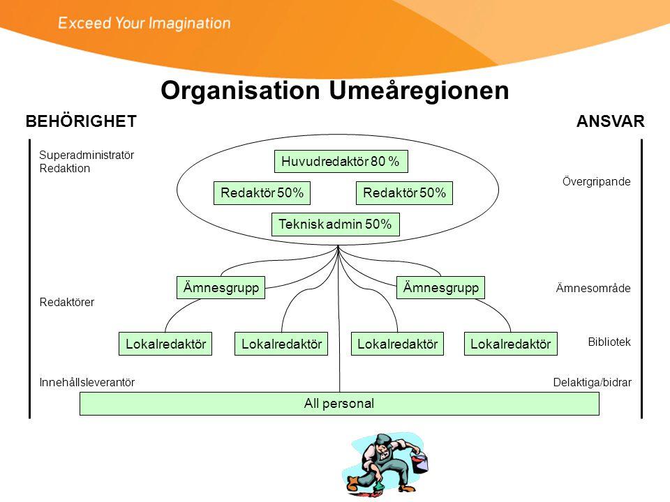Organisation Umeåregionen