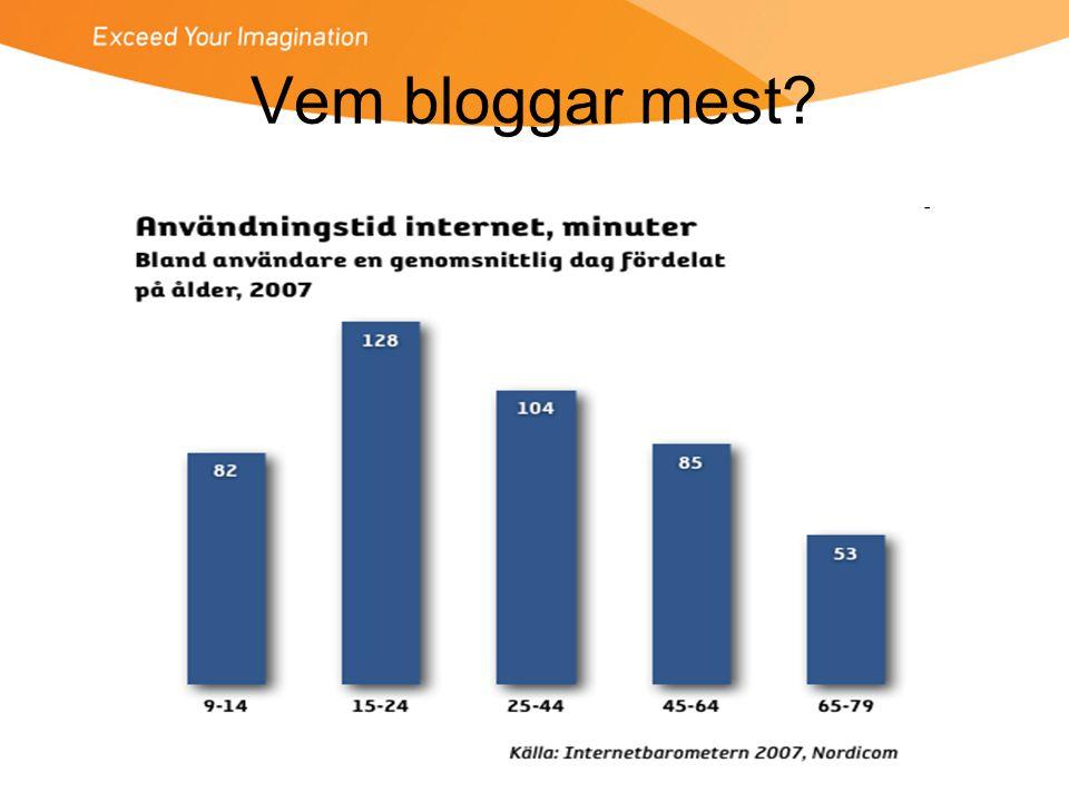 Vem bloggar mest