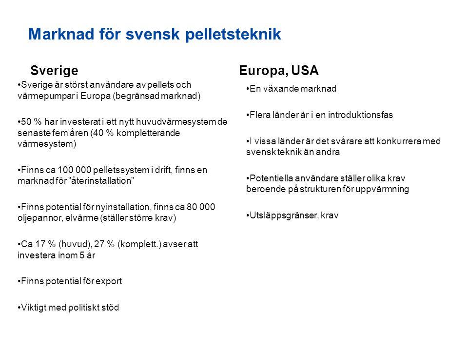 Marknad för svensk pelletsteknik