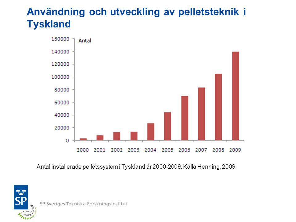Användning och utveckling av pelletsteknik i Tyskland