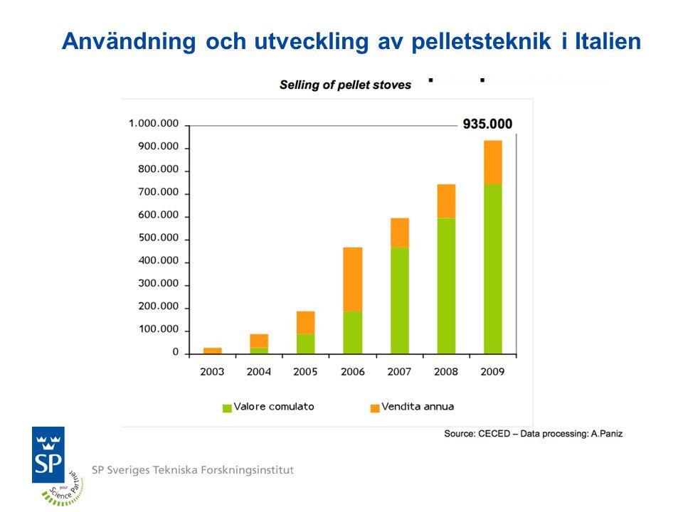 Användning och utveckling av pelletsteknik i Italien