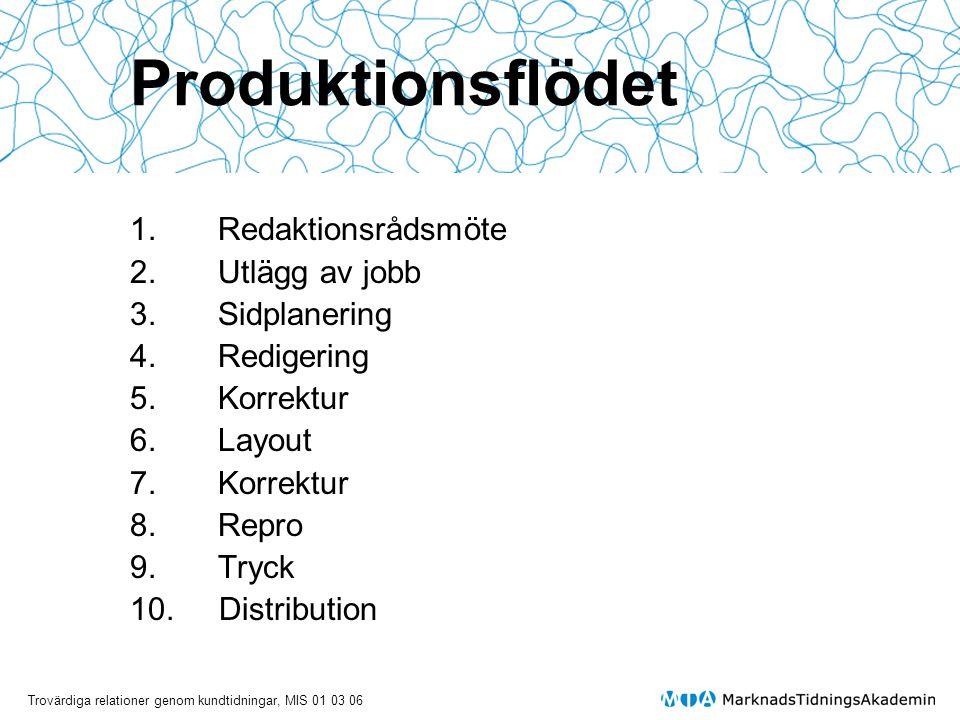 Produktionsflödet 1. Redaktionsrådsmöte 2. Utlägg av jobb