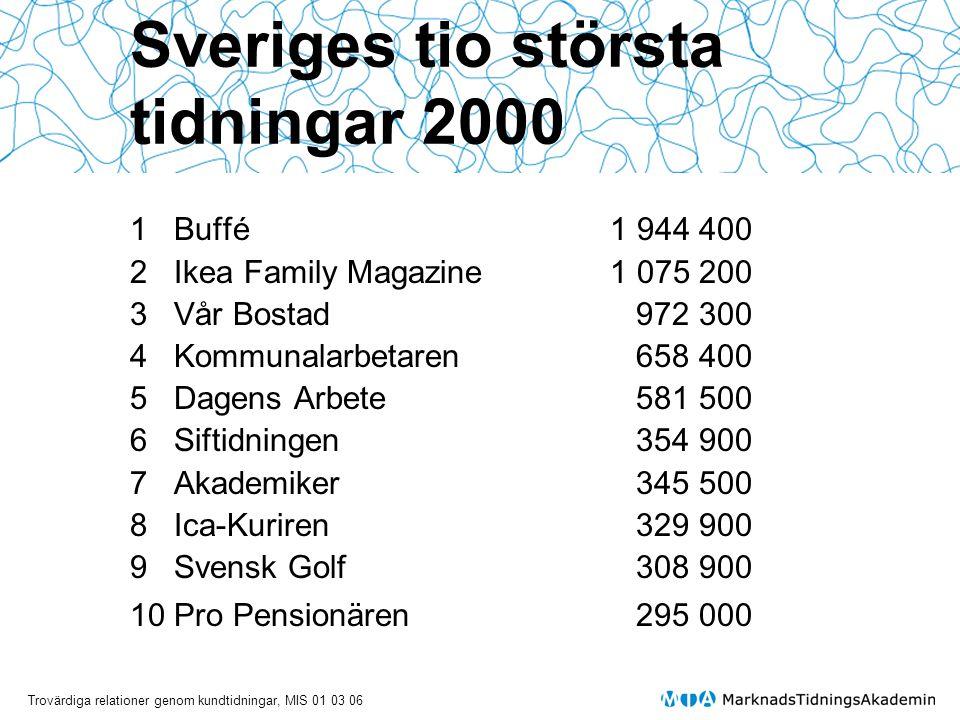 Sveriges tio största tidningar 2000