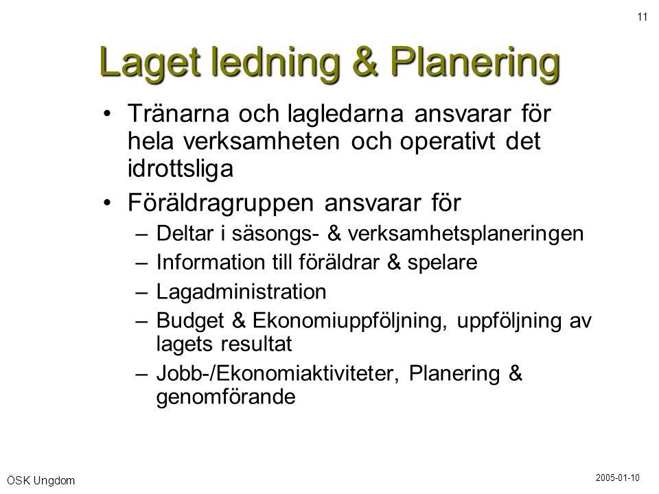Laget ledning & Planering