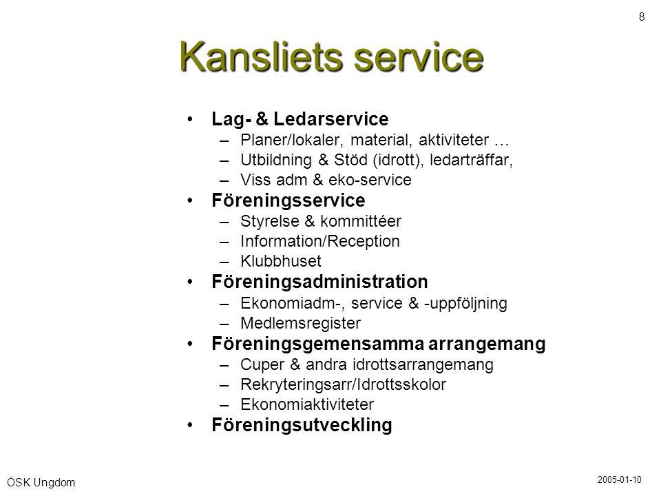 Kansliets service Lag- & Ledarservice Föreningsservice