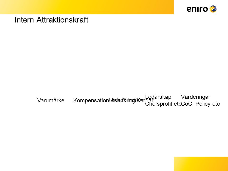Intern Attraktionskraft