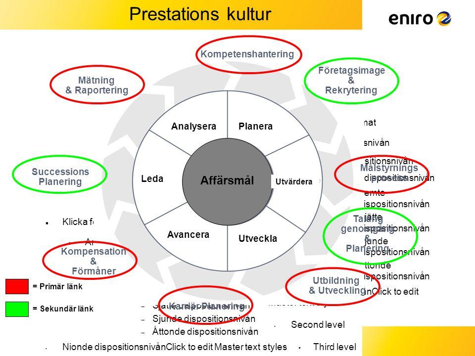 Prestations kultur 1313 Affärsmål Kompetenshantering Företagsimage&