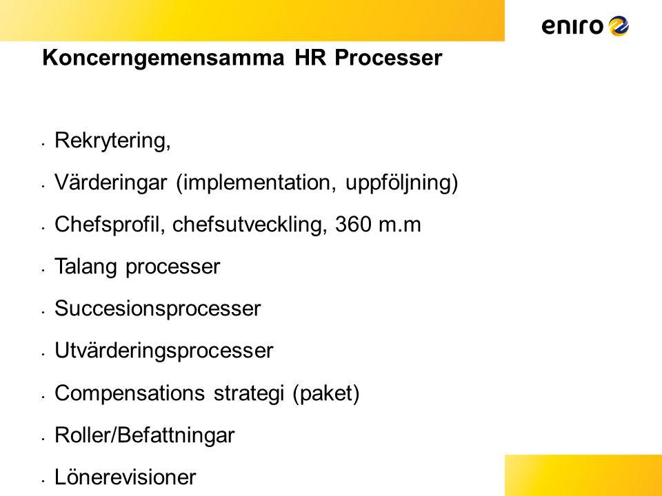 Koncerngemensamma HR Processer