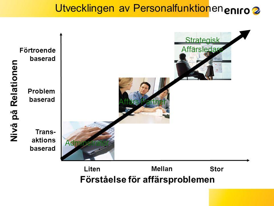 Utvecklingen av Personalfunktionen