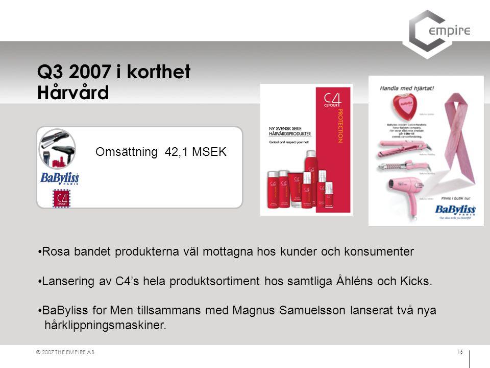 Q3 2007 i korthet Hårvård Omsättning 42,1 MSEK