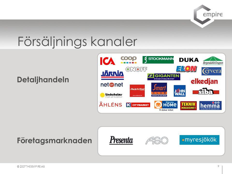Försäljnings kanaler Detaljhandeln Företagsmarknaden