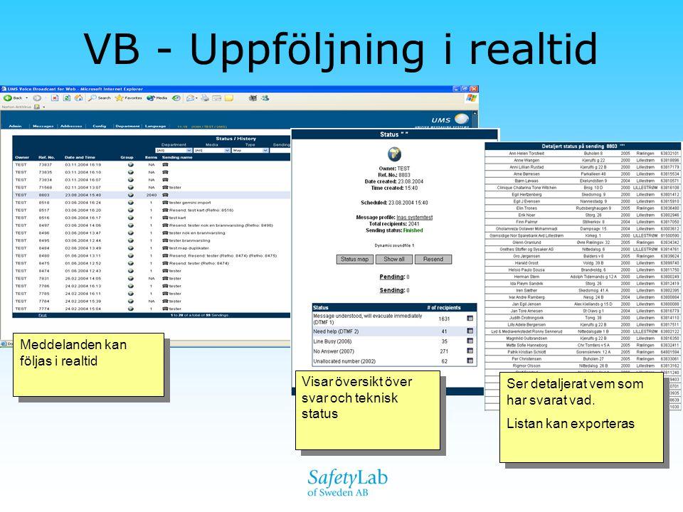VB - Uppföljning i realtid