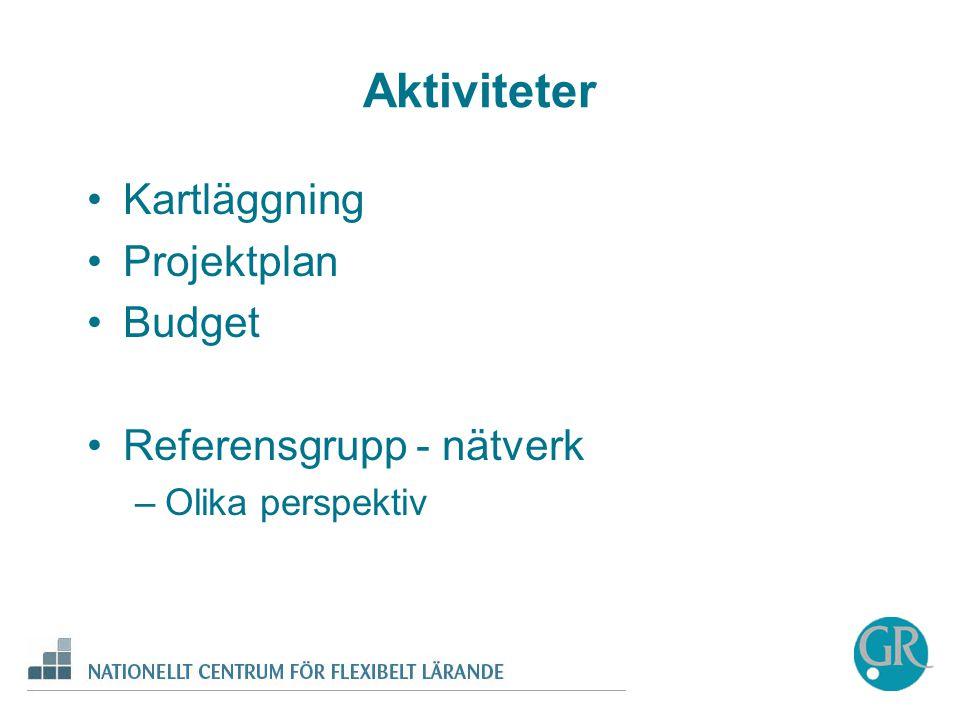 Aktiviteter Kartläggning Projektplan Budget Referensgrupp - nätverk