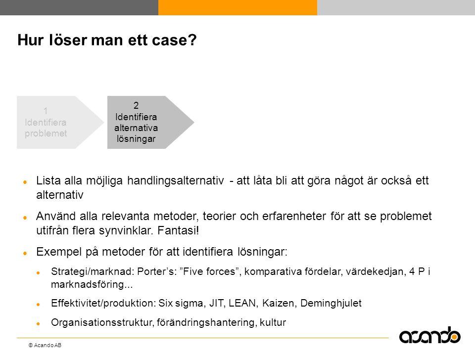 Hur löser man ett case 1. Identifiera problemet. 2. Identifiera alternativa lösningar.