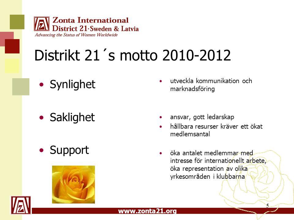 Distrikt 21´s motto 2010-2012 Synlighet Saklighet Support