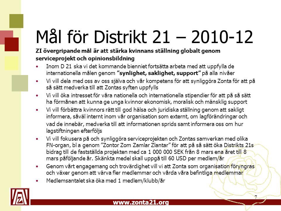 Mål för Distrikt 21 – 2010-12 ZI övergripande mål är att stärka kvinnans ställning globalt genom. serviceprojekt och opinionsbildning