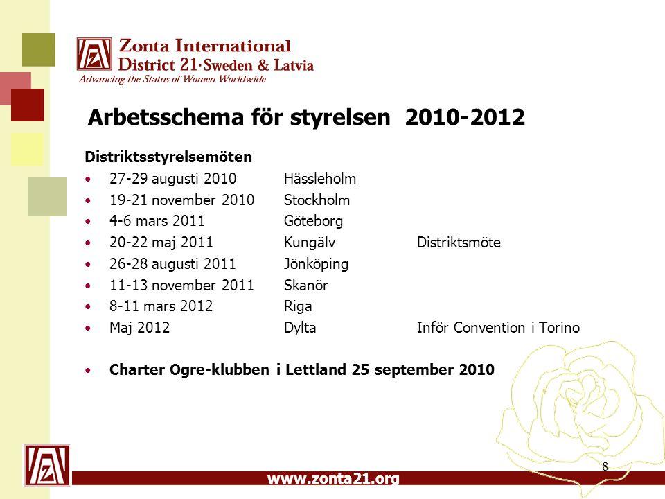 Arbetsschema för styrelsen 2010-2012