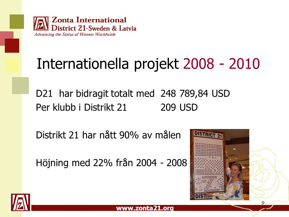 Internationella projekt 2008 - 2010