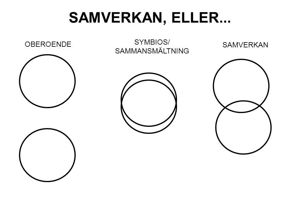 SAMVERKAN, ELLER... SYMBIOS/ SAMMANSMÄLTNING OBEROENDE SAMVERKAN