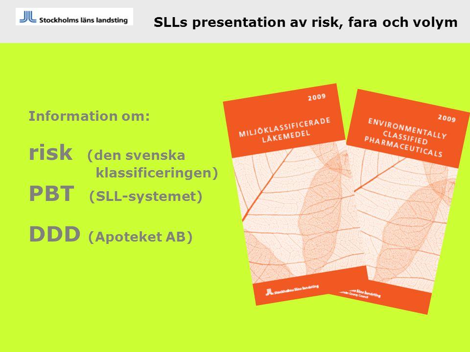 risk (den svenska PBT (SLL-systemet) DDD (Apoteket AB)