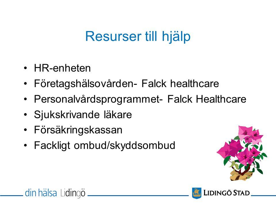 Resurser till hjälp HR-enheten Företagshälsovården- Falck healthcare