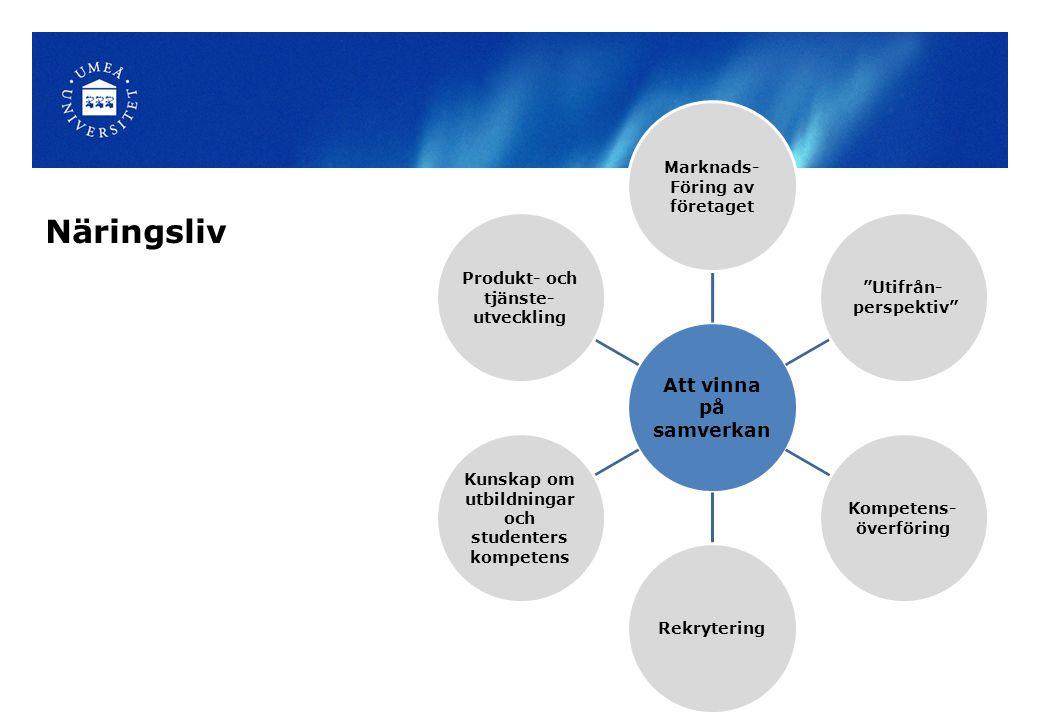 Näringsliv Produkt- och tjänste-utveckling Att vinna samverkan på