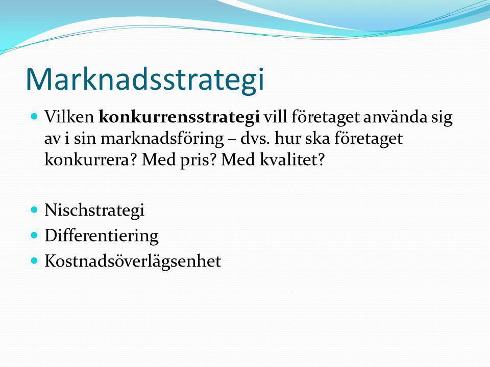 Marknadsstrategi