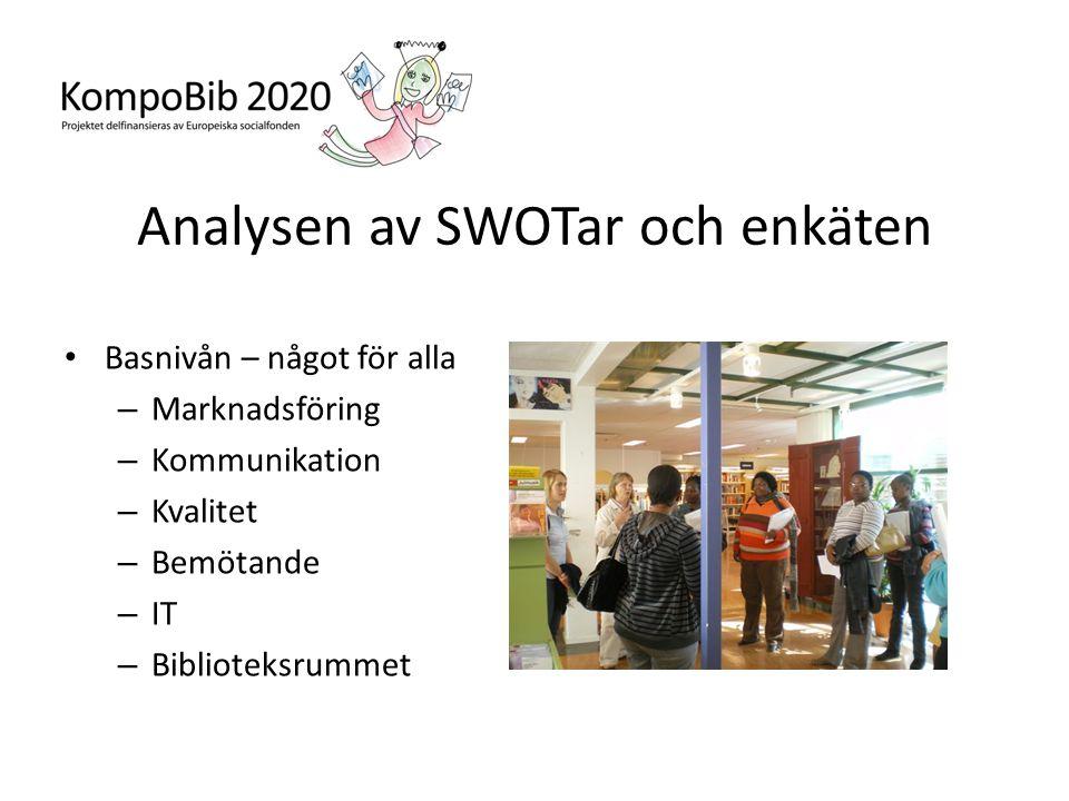 Analysen av SWOTar och enkäten