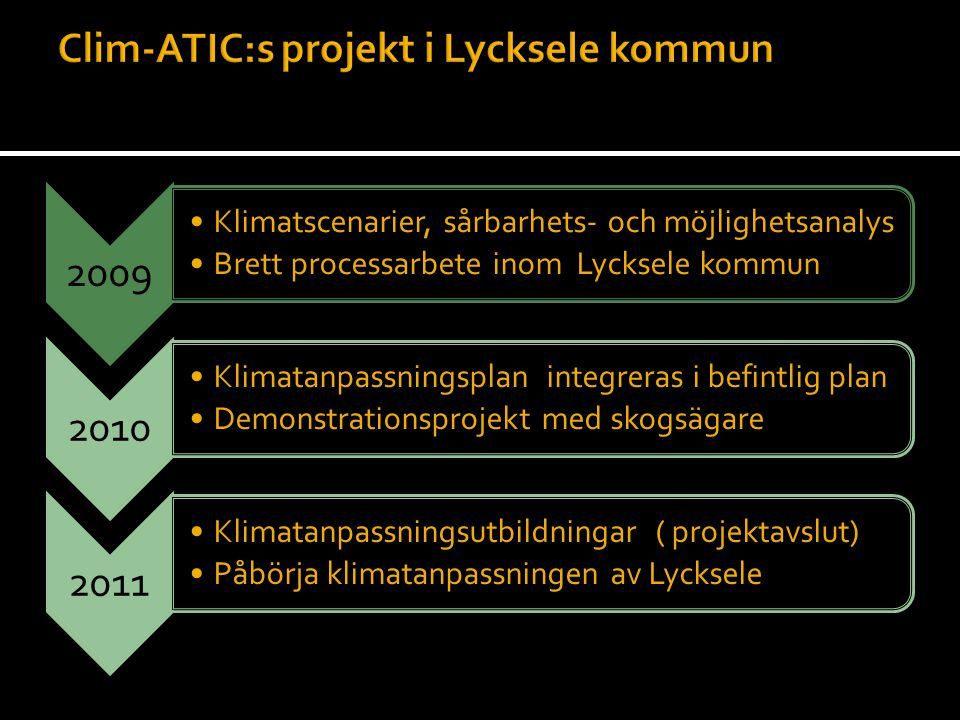 Clim-ATIC:s projekt i Lycksele kommun