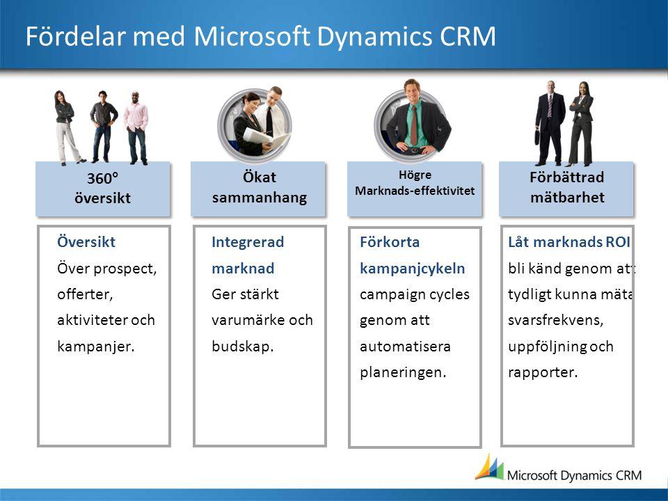 Fördelar med Microsoft Dynamics CRM