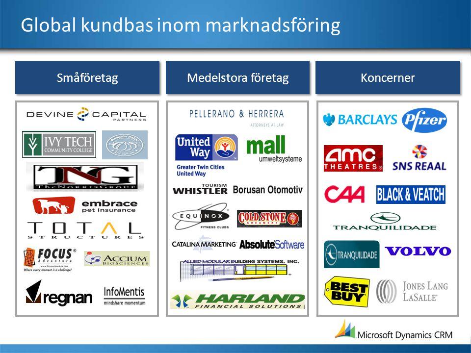 Global kundbas inom marknadsföring