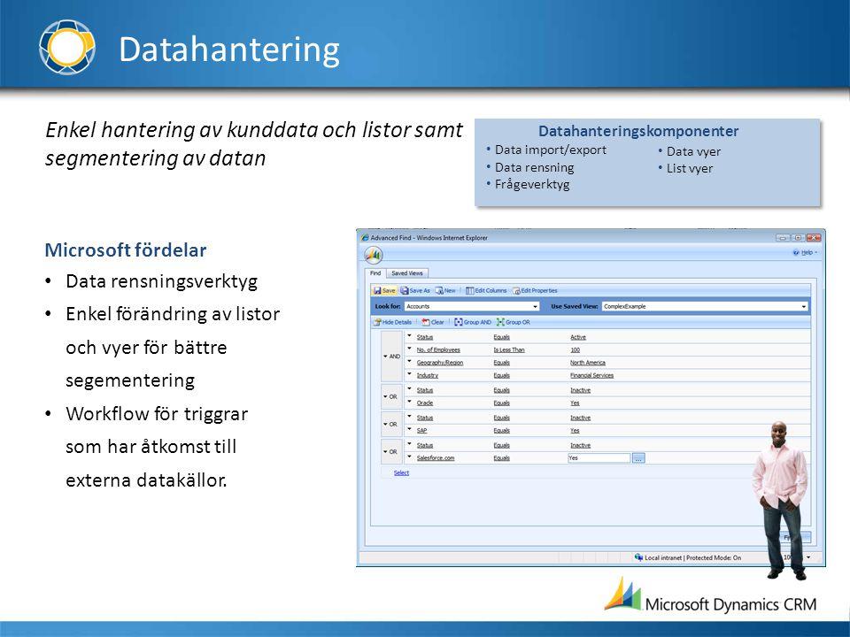 Datahanteringskomponenter