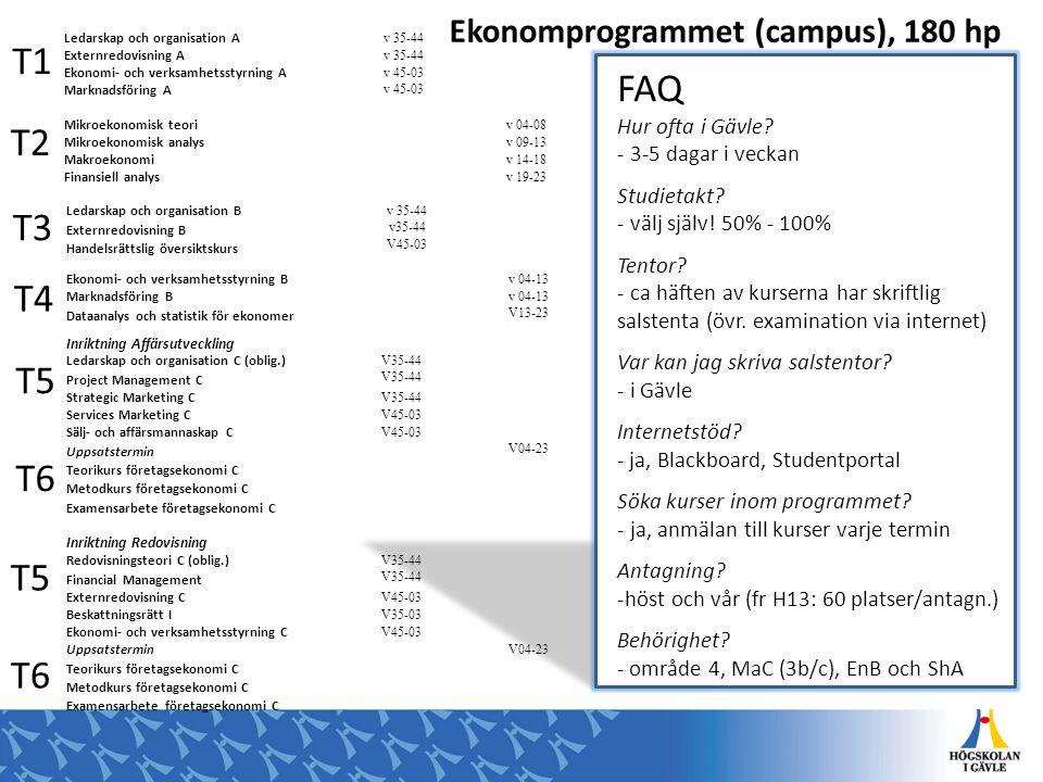 T1 FAQ T2 T3 T4 T5 T6 T5 T6 Ekonomprogrammet (campus), 180 hp
